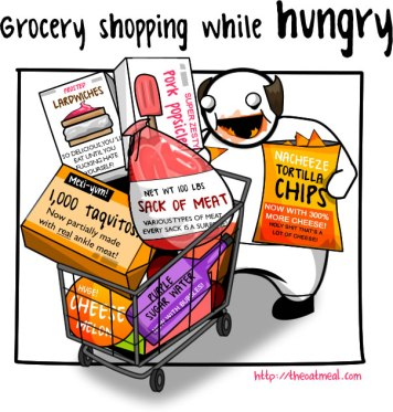 grocery_hungry